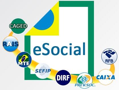 Governo divulga cronograma de implantação do eSocial a partir de 2016