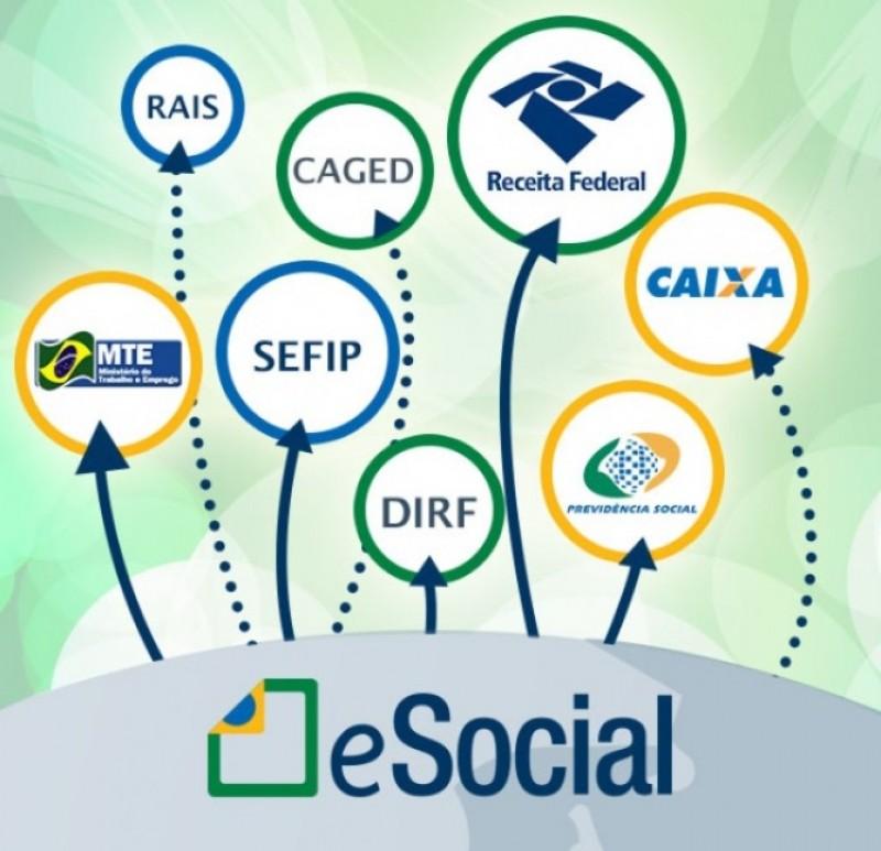 Artigo: eSocial será o projeto mais difícil de 2015