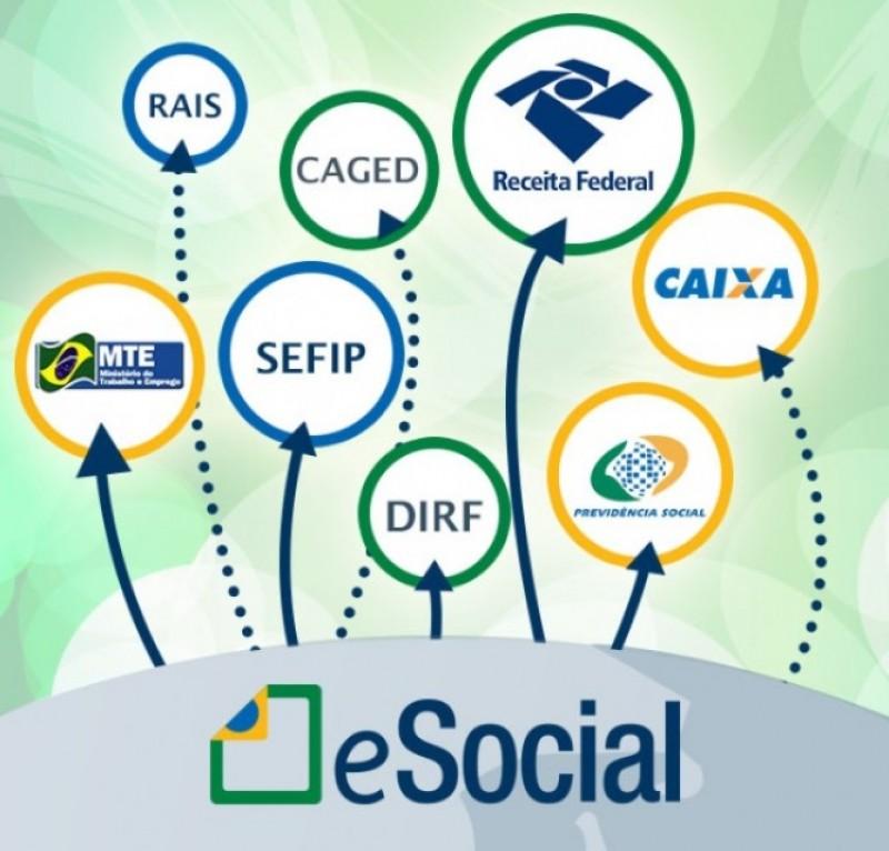 Decreto que institui eSocial é sancionado e publicado