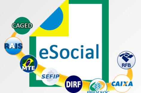 Impactos do eSocial nas áreas de SST