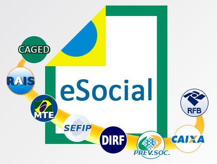 Prazo para adaptação ao eSocial é novamente adiado