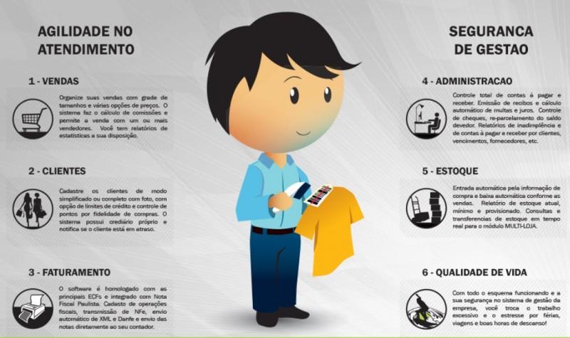 No Brasil, comerciante varejista paga por recursos que não usa