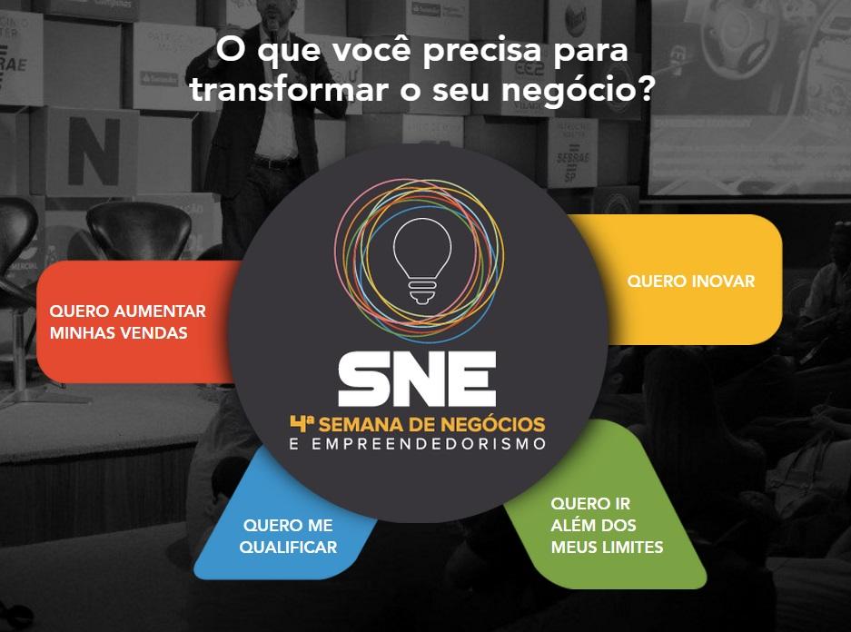 4ª Semana De Negócios E Empreendedorismo tem apoio do Sindi