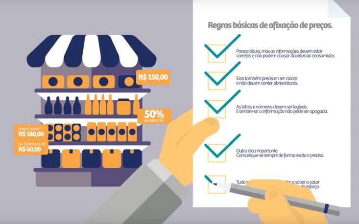 SindiVarejista orienta empresários quanto à afixação de preços no varejo