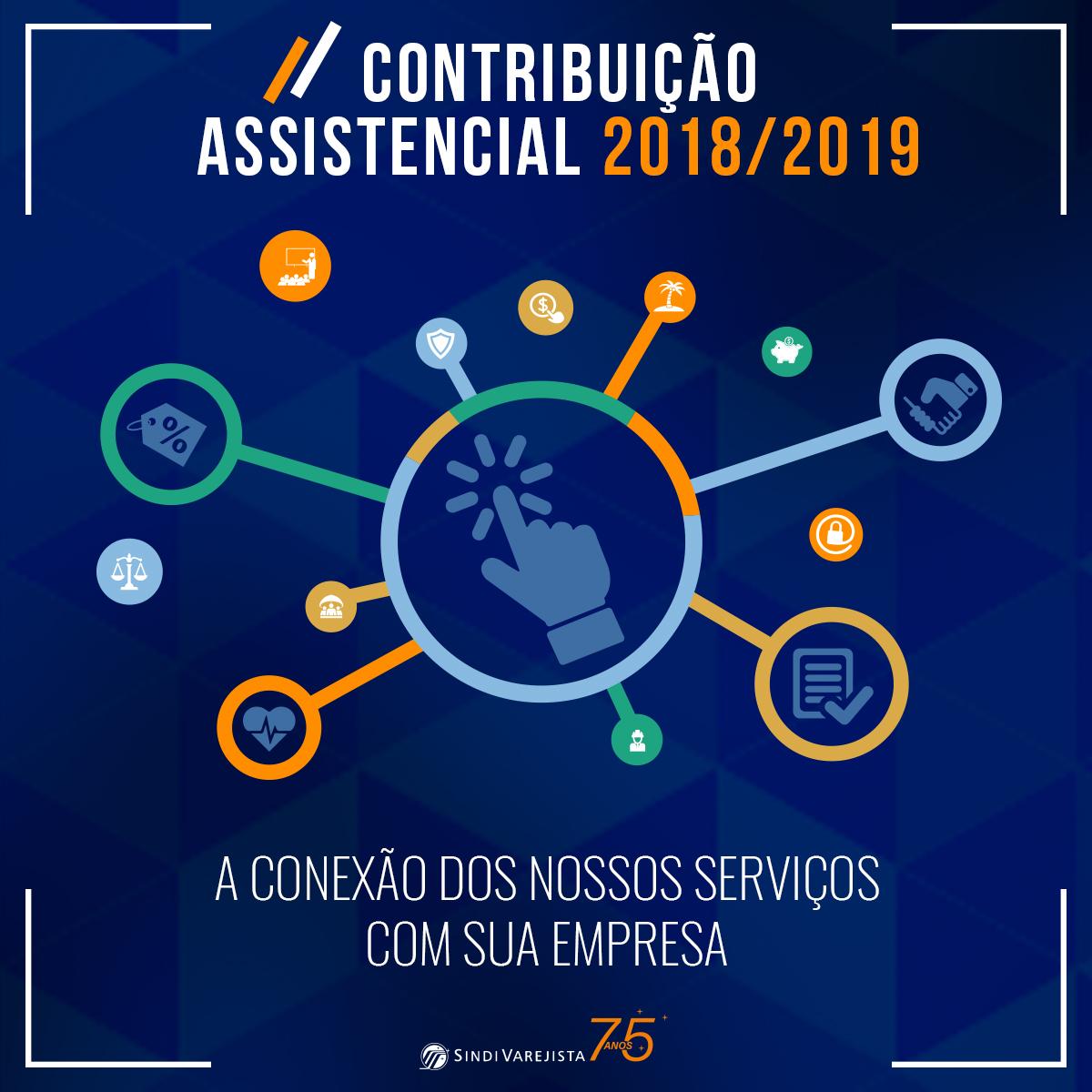2ª parcela da Contribuição Assistencial vence no dia 30 de abril